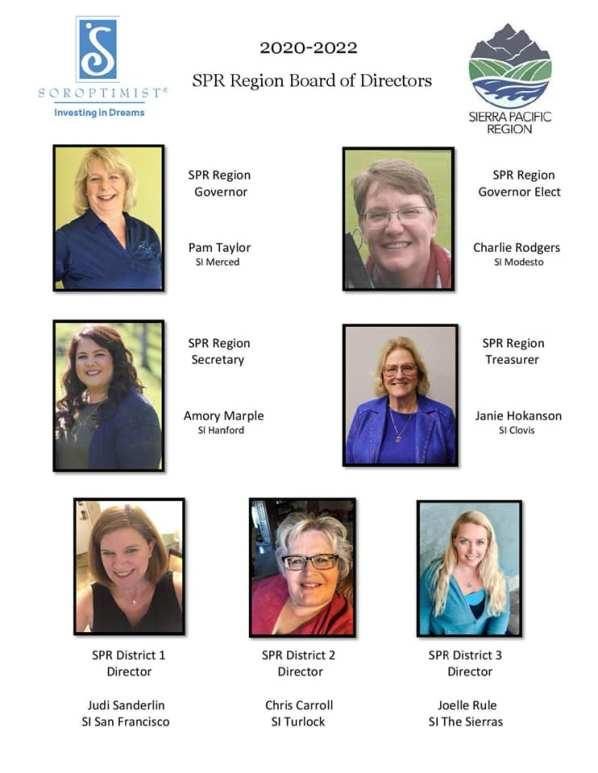 2020-2022 SPR Board of Directors